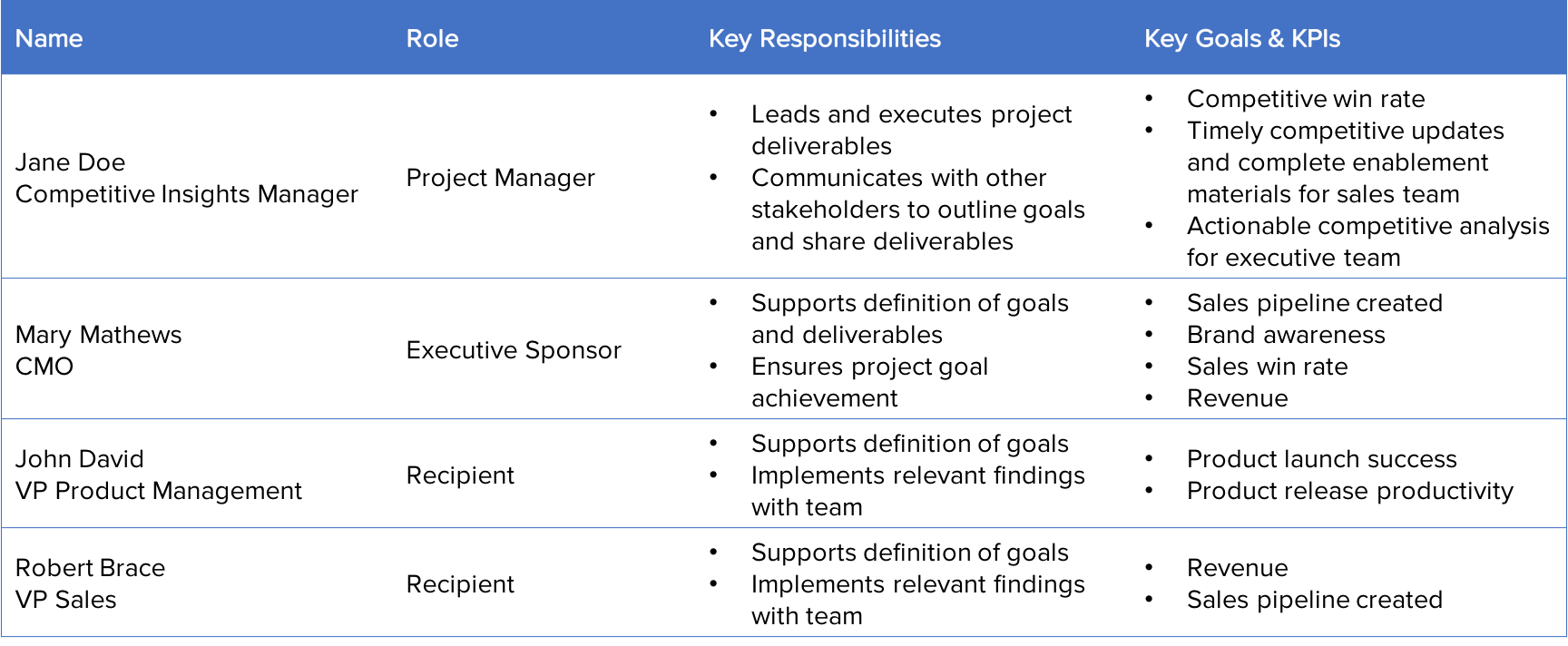 CI-Stakeholders-Example.png