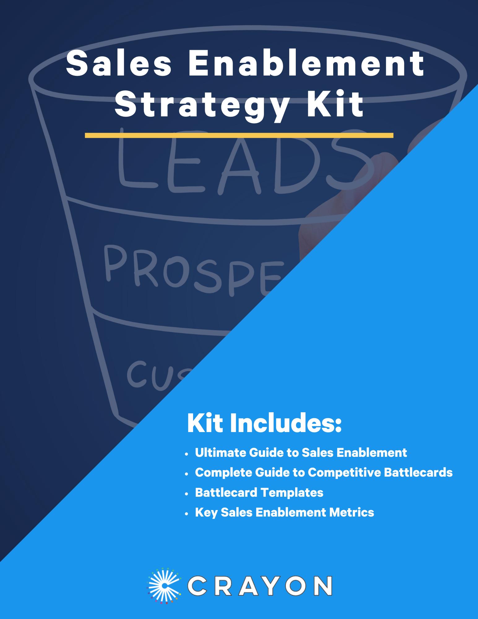 Sales Enablement Strategy Kit