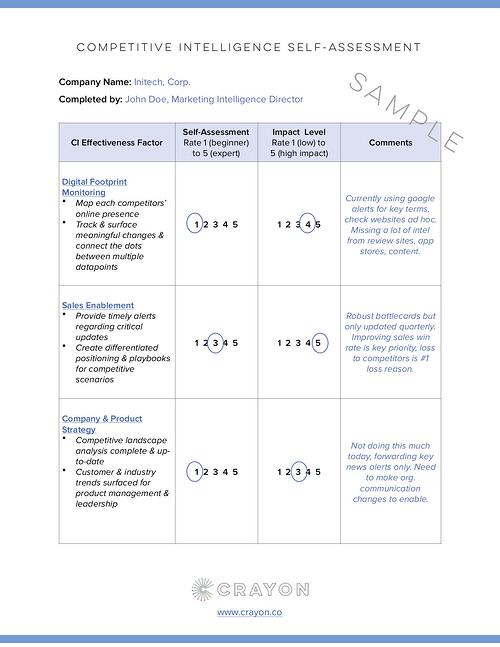 Crayon_Competitive_Intelligence_Self-Assessment