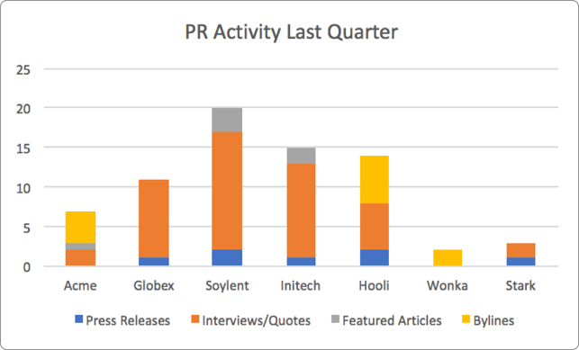 PR-Activity-Graph.png