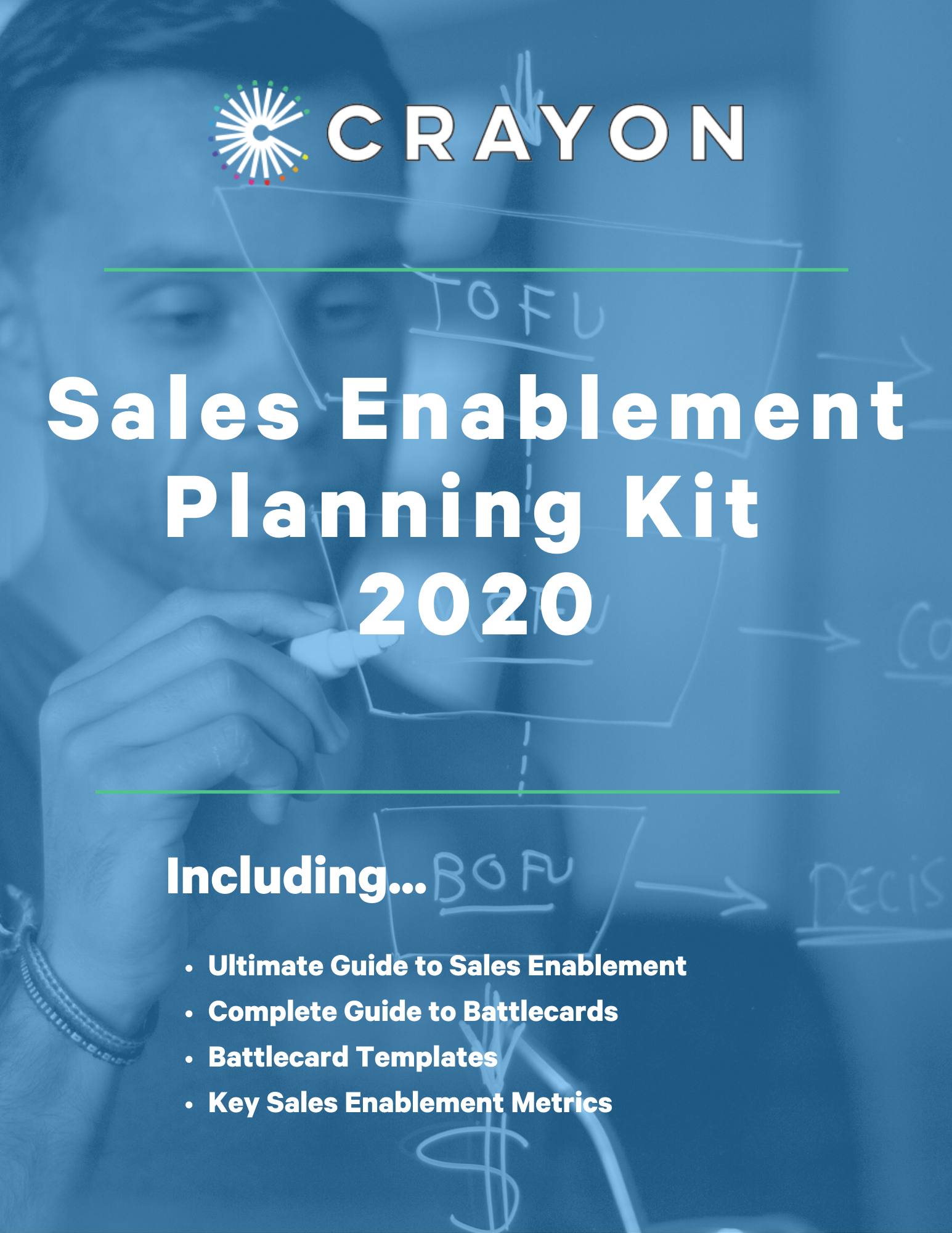 Sales Enablement Planning Kit 2020