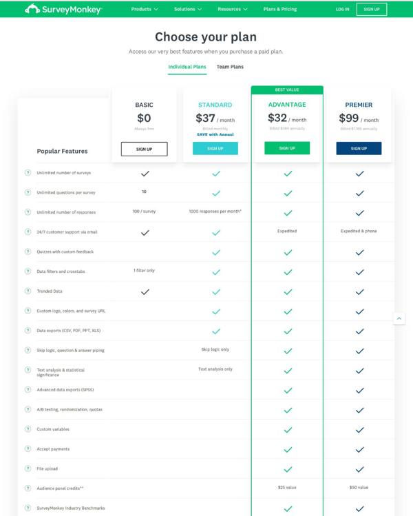 SurveyMonkeyPricingPage