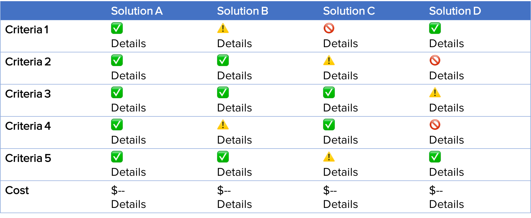 Solution-Comparison-Example.png