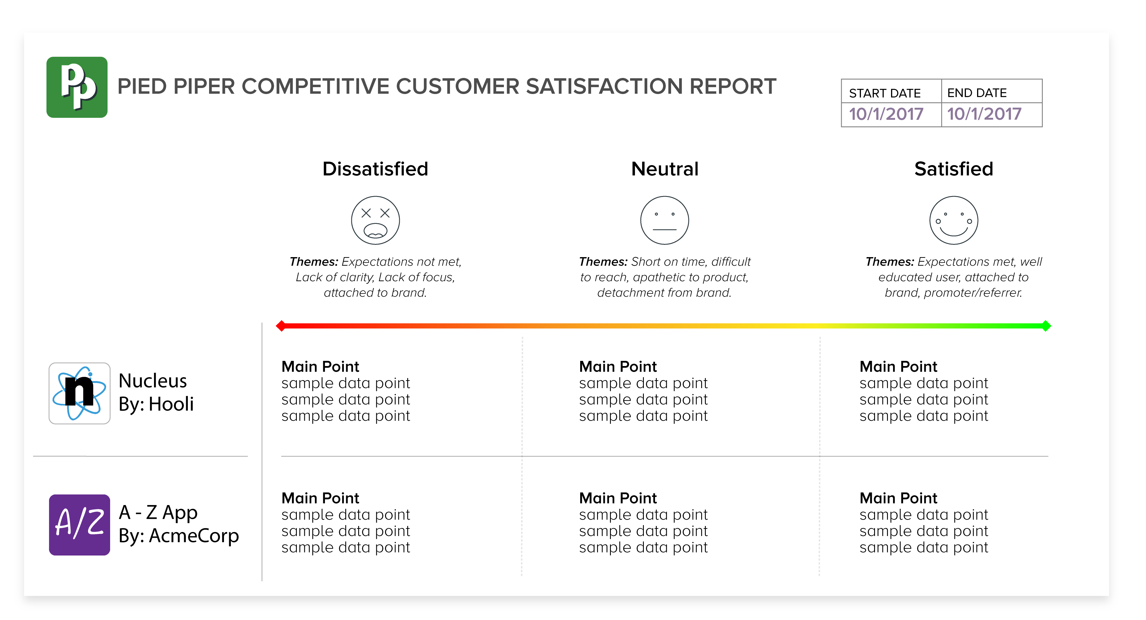 Template for Cust-satisfaction@3x.png