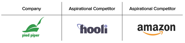 aspirational-competitors-piedpiper.png