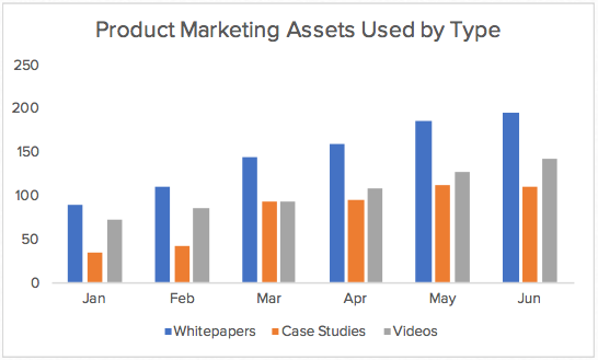 asset-usage-graph-example.png