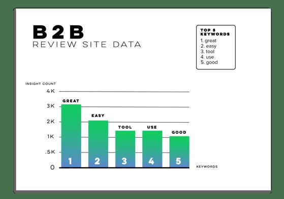 b2b-graph.png