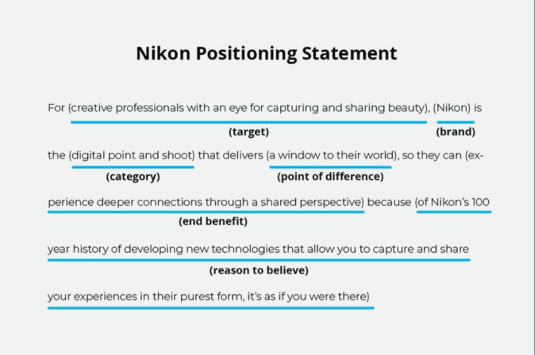 brand-positioning-statement-nikon