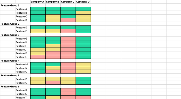 feature comparison matrix