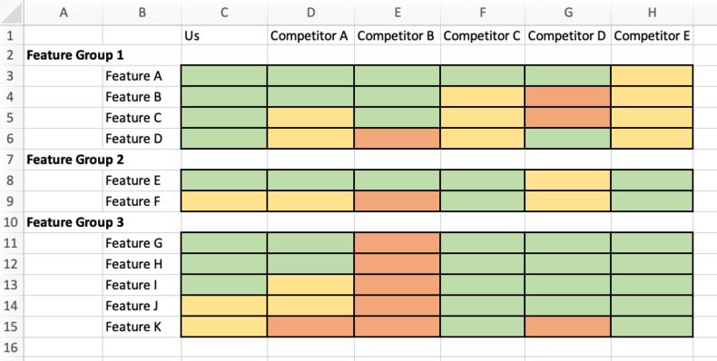 competitive-matrix-feature-comparison-2