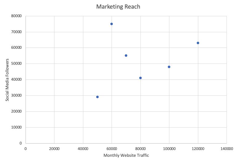 competitive-matrix-marketing-reach-6