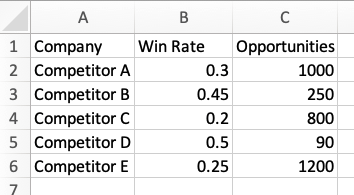 competitive-matrix-sales-team-performance-1