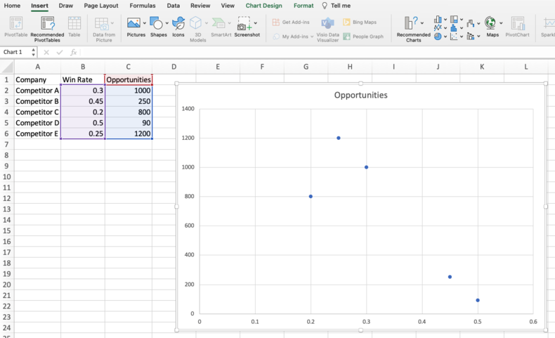 competitive-matrix-sales-team-performance-2