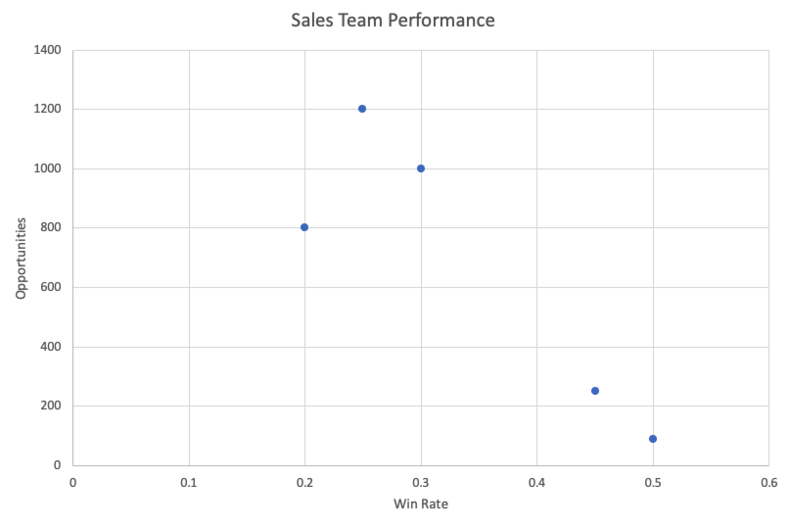 competitive-matrix-sales-team-performance-3