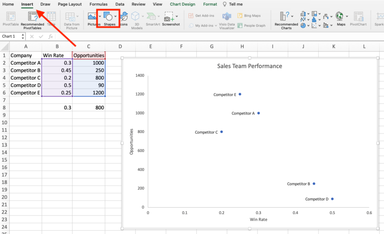 competitive-matrix-sales-team-performance-5
