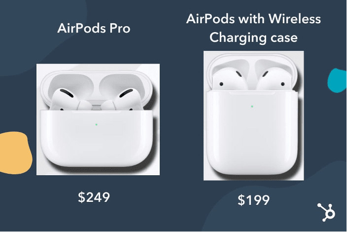 competitive-pricing-strategies-apple-example