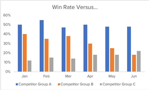 competitivewinrate2