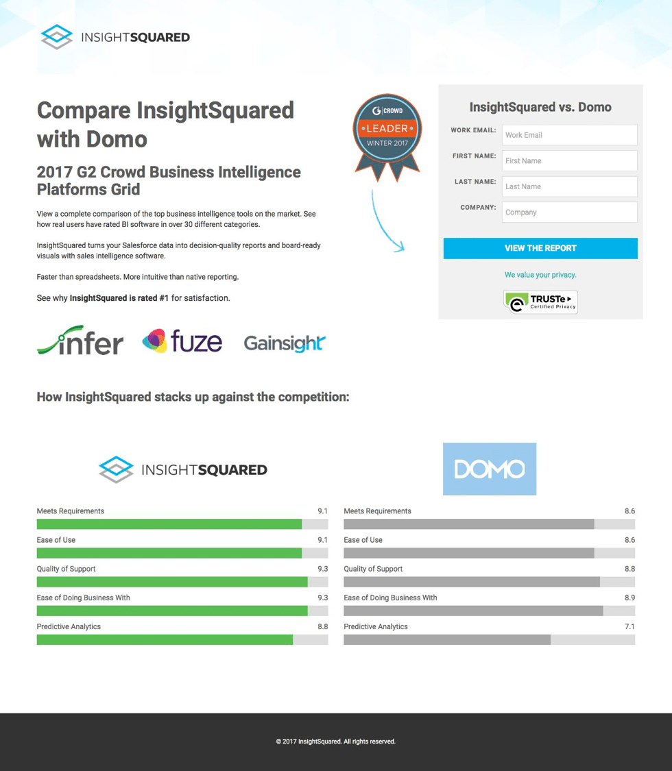 competitor-comparison-pages-insightsquared