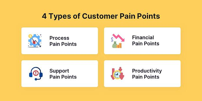 how-to-find-pain-points