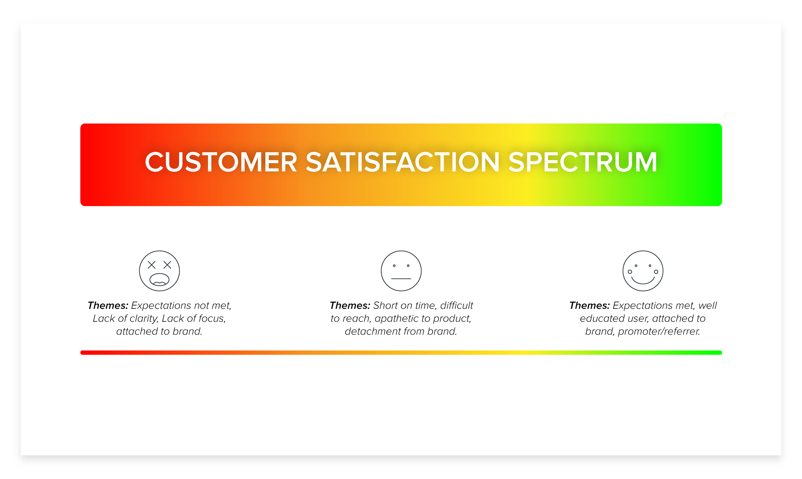 learn-from-competitors-customers-satisfaction-spectrum