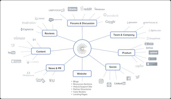 market-intelligence-advantage-businesses-miss-track-digital-footprint