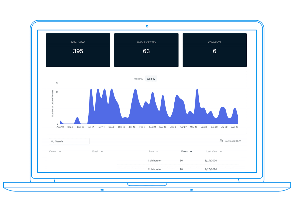 measuring-optimizing-competitive-battlecards
