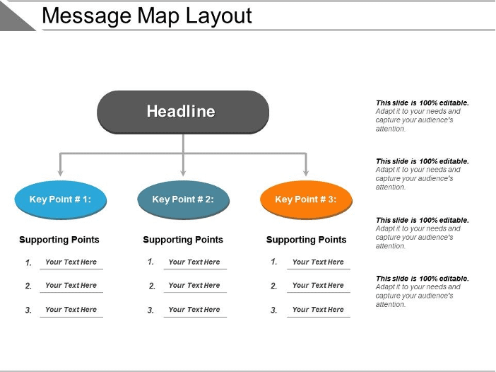 message-map-example