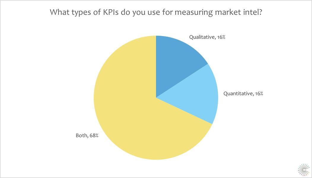 new-SMI-types-KPIs.png