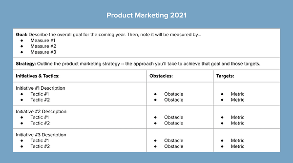 product-marketing-plan-template