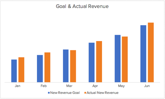 revenue-graph-example.png