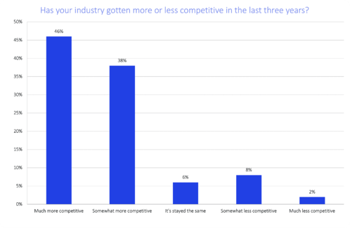 sales-enablement-statistics