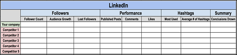 social-media-competitive-analysis-template