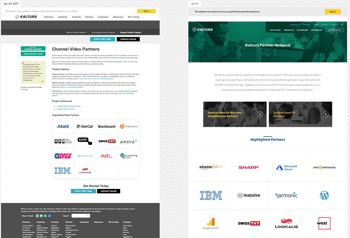 track-competitors-website-changes