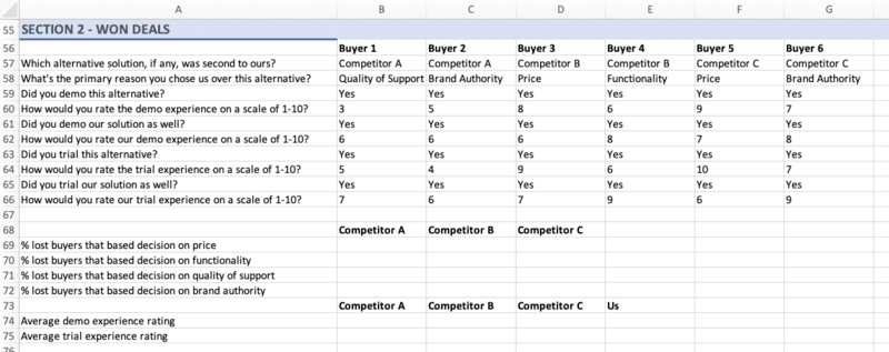 win-loss-analysis-templates-data-collection-17