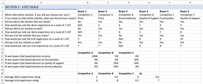 win-loss-analysis-templates-data-collection-7.5