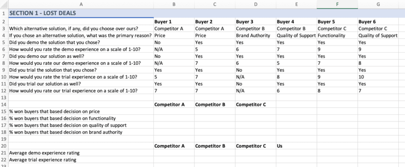 win-loss-analysis-templates-data-collection-7