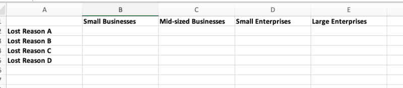 win-loss-analysis-templates-lost-reason-business-size-1