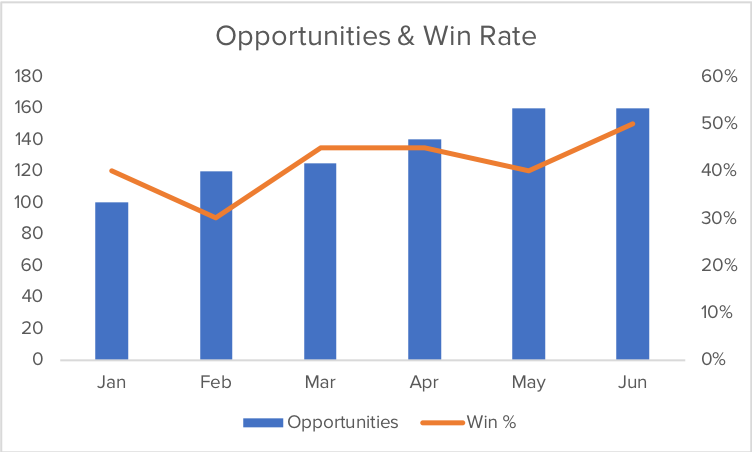 win-rate-example-graph