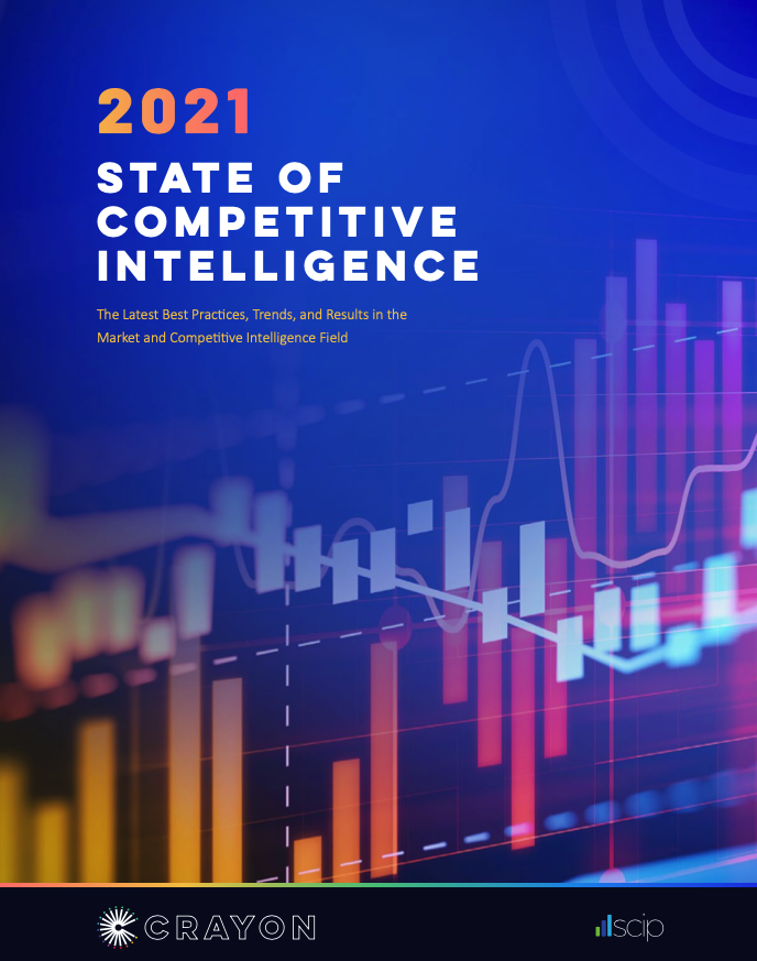 State of Competitive Intelligence