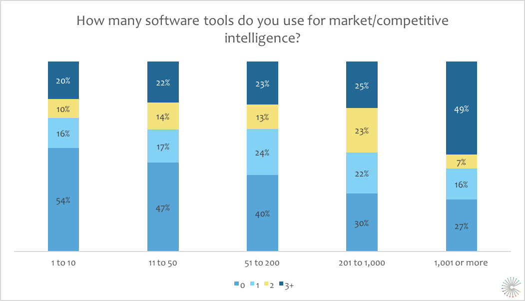 new-SMI-software-tools-used-co-size