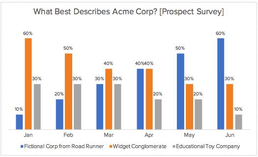survey-response-graph-example